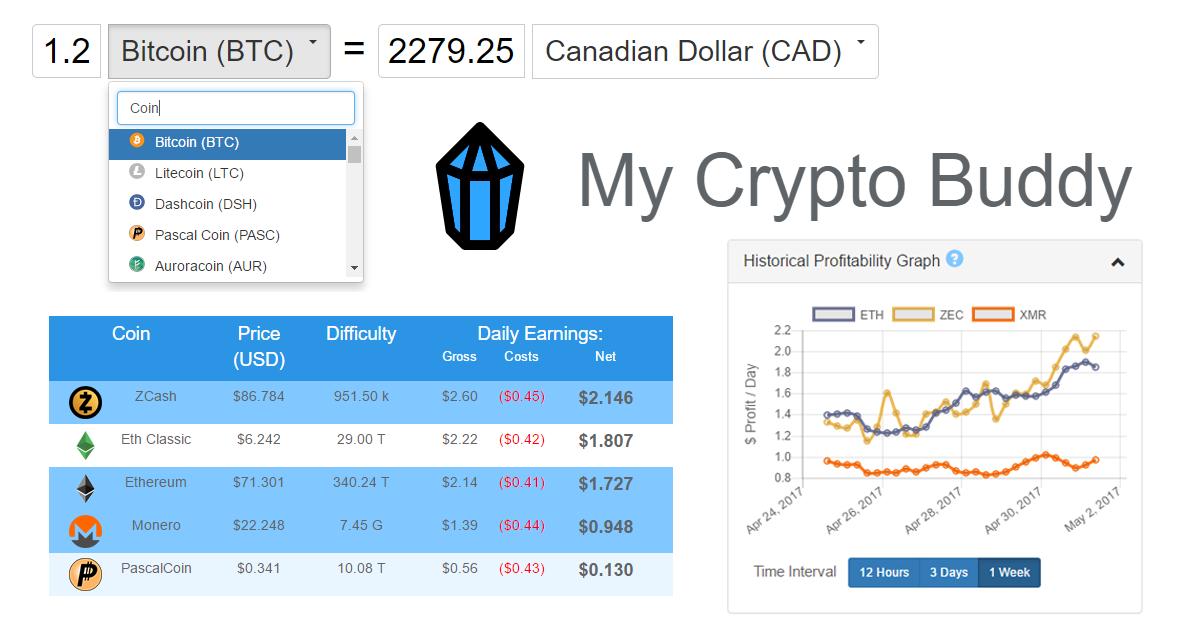 Bitcoin Mining Profitability Chart Dash Mining Hash Rate